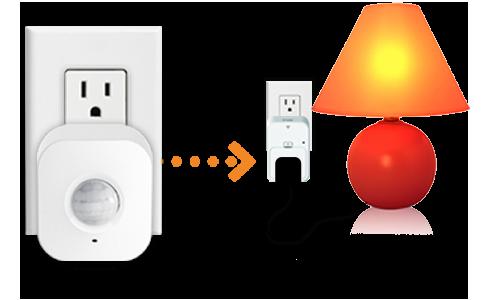 Plug & Sensor