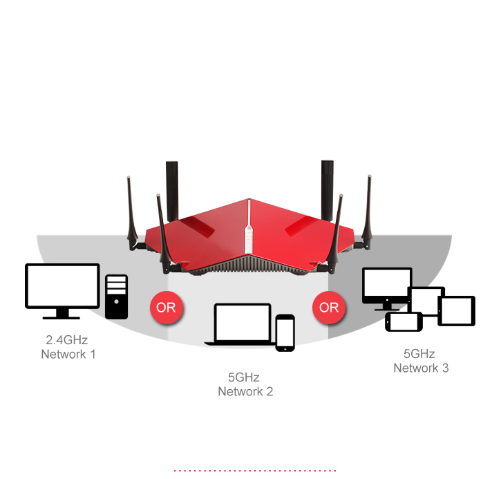 ac3200 ultra wi fi router smart connect