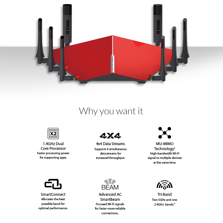 D-Link Ultra AC5300 Tri-Band Wi-Fi Router w/ 8 High Power