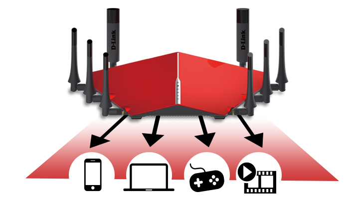 Image result for d'link more antennas for more coverage