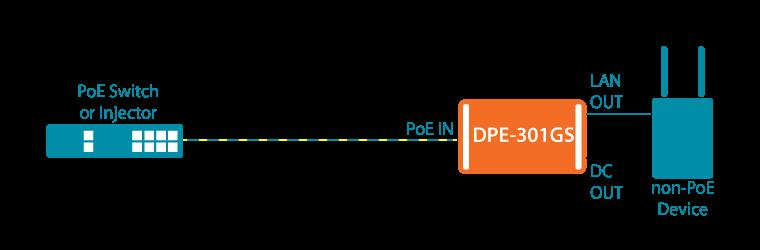 DPE-301GS