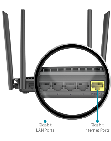 AC1200 Wi Fi Router