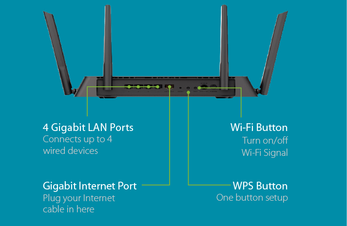 AC1900 MU-MIMO Wi-Fi Router | D-Link