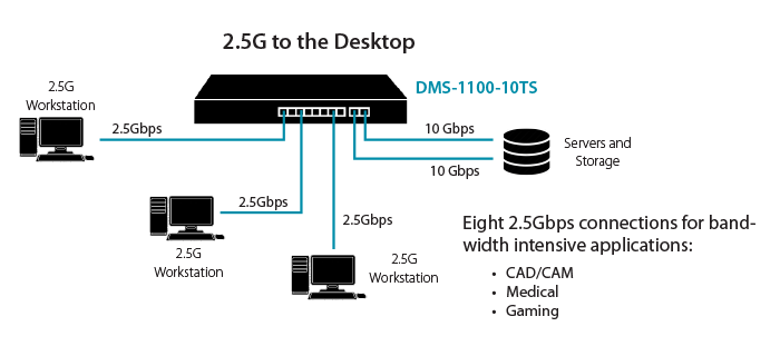 25G-to-the-Desktop-700x320