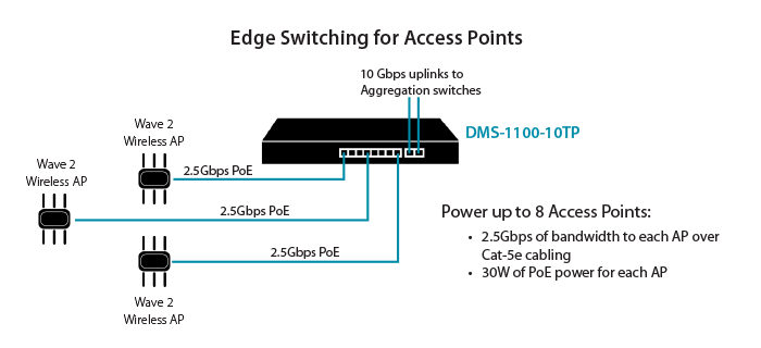 Access-Points-700x320